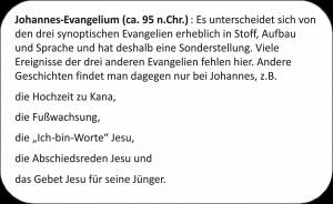bibelkurs-Johannesevangelium