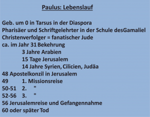 Bibelkurs-Lebenslauf von Paulus