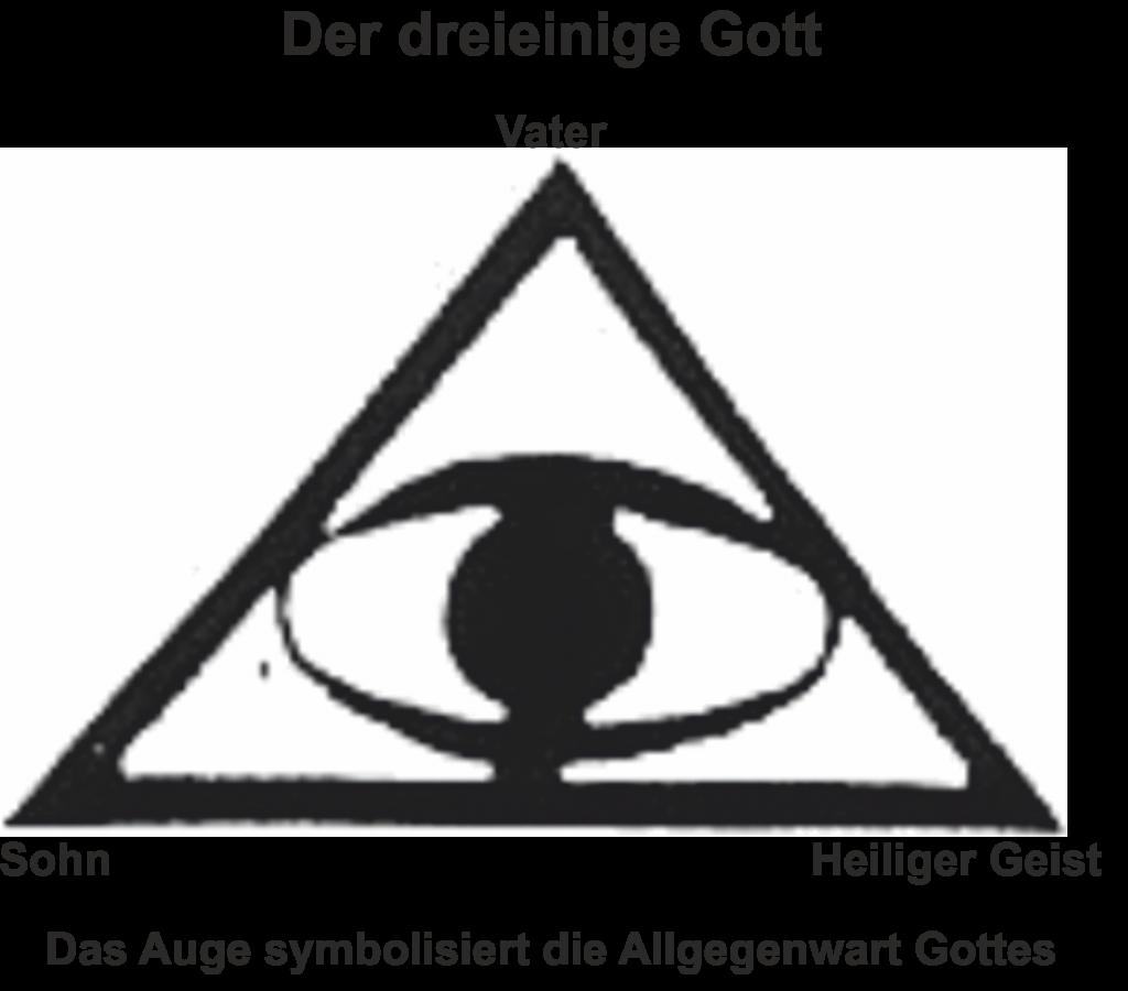 Trinität-Dreieinigkeit-Gott Vater-Jesus-Heiliger Geist